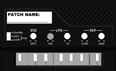 KORG Monotron Patch Sheet